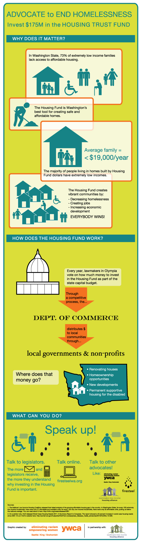 Housing Trust Fund infographic