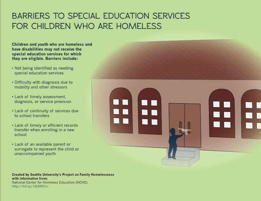 Infographic barriers to special ed for homeless children