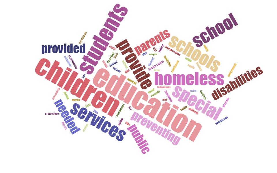 "We hope this series takes a jumble of policy and turns it into helpful strategies for serving students who are homeless and have disabilities. Word cloud using McKinney-Vento and Individuals with Disabilities Education Act definitions, created at <a href=""http://www.jasondavies.com/wordcloud/"">jasondavies.com</a>"