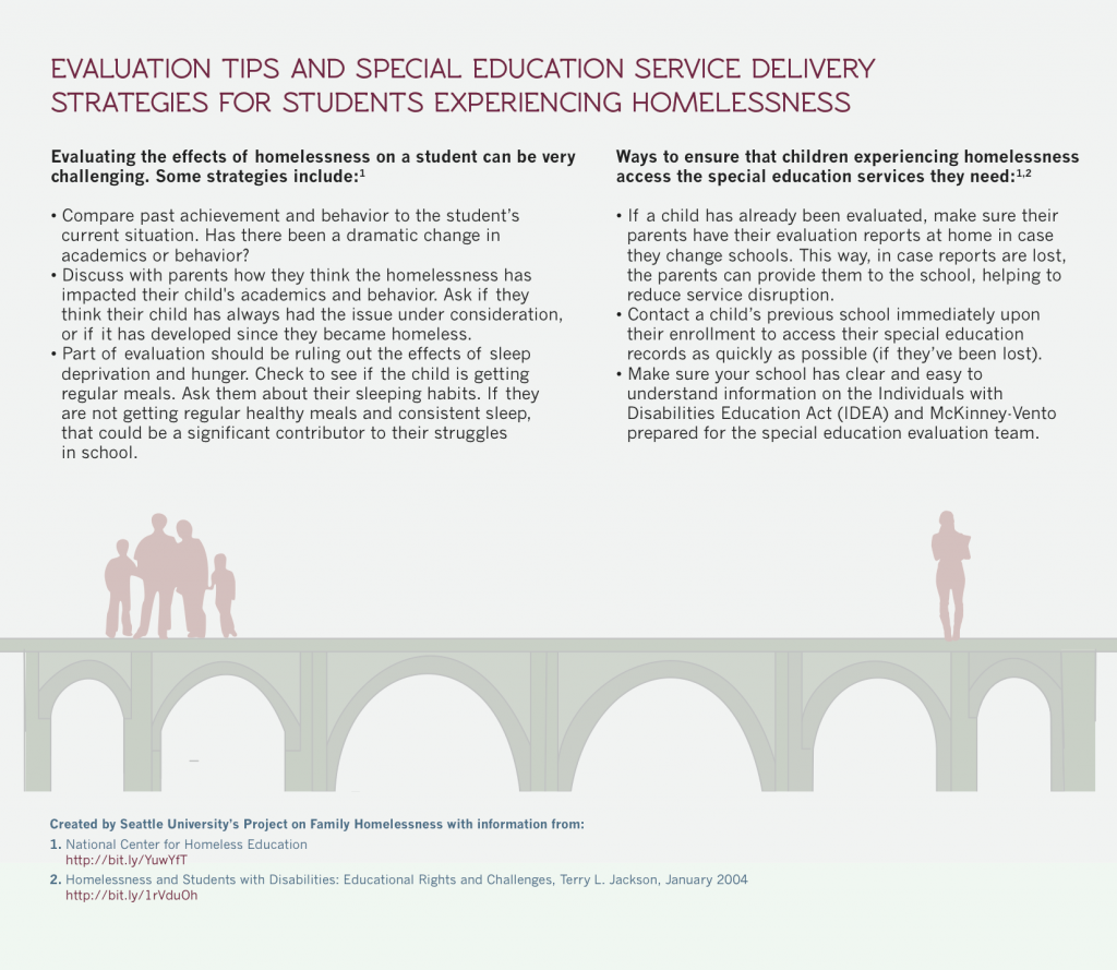 infographic Evaluation tips and special education service delivery strategies