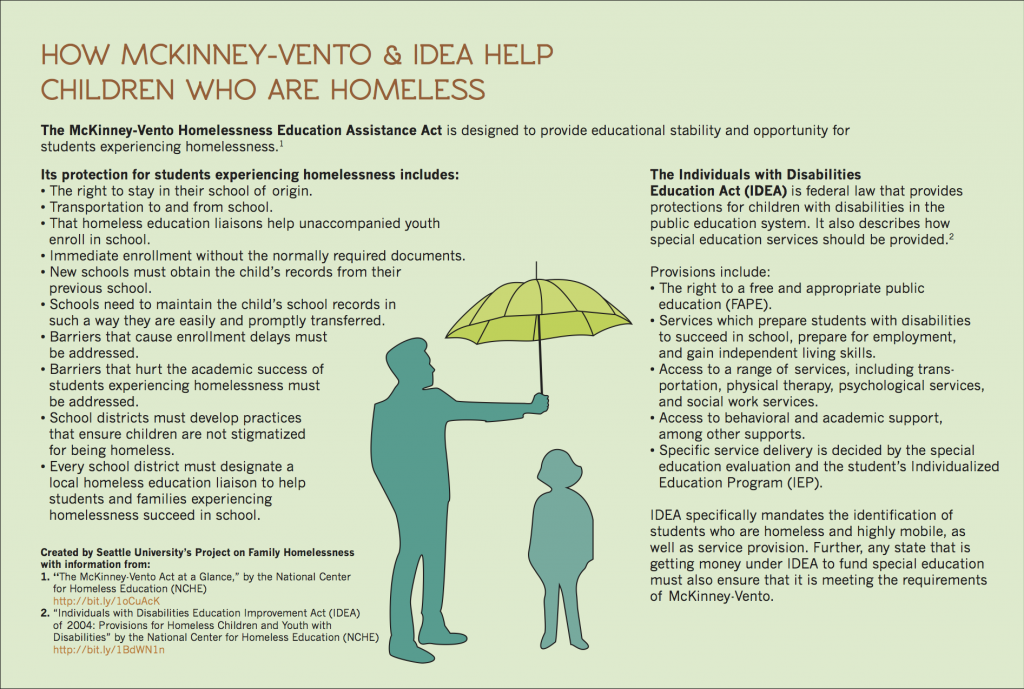 Part 7 Image 8 Infographic Umbrella png