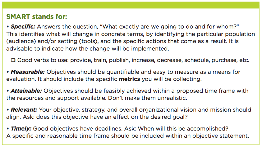 the use of smart objectives for tesco How to write smart objectives for funded partners, program planning includes developing five-year program goals (a broad statement of program.