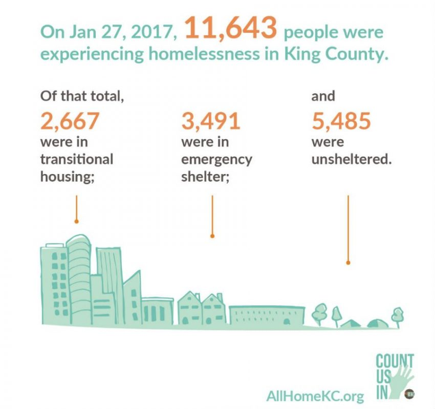 Affordable Housing | Firesteel